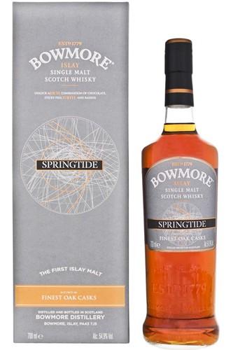 Bowmire Springtide